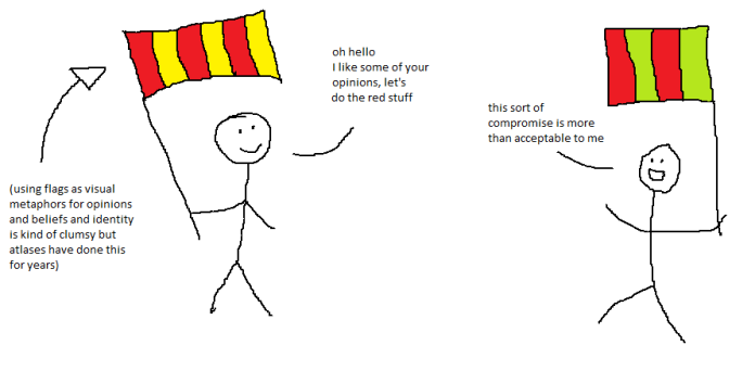 compromise flags