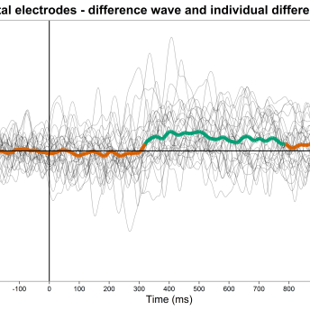 Parietal electrodes, diffwave and individual diffwaves