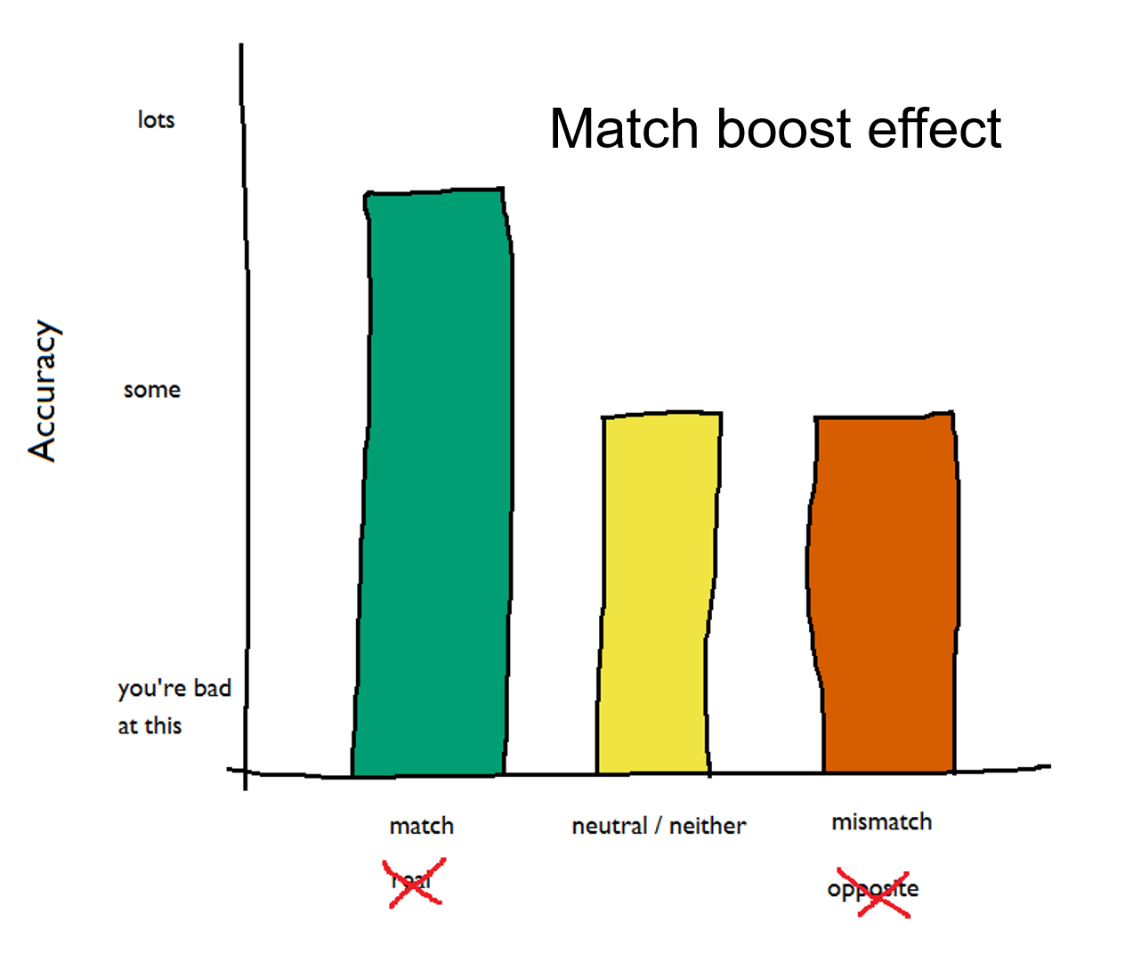 match boost.png
