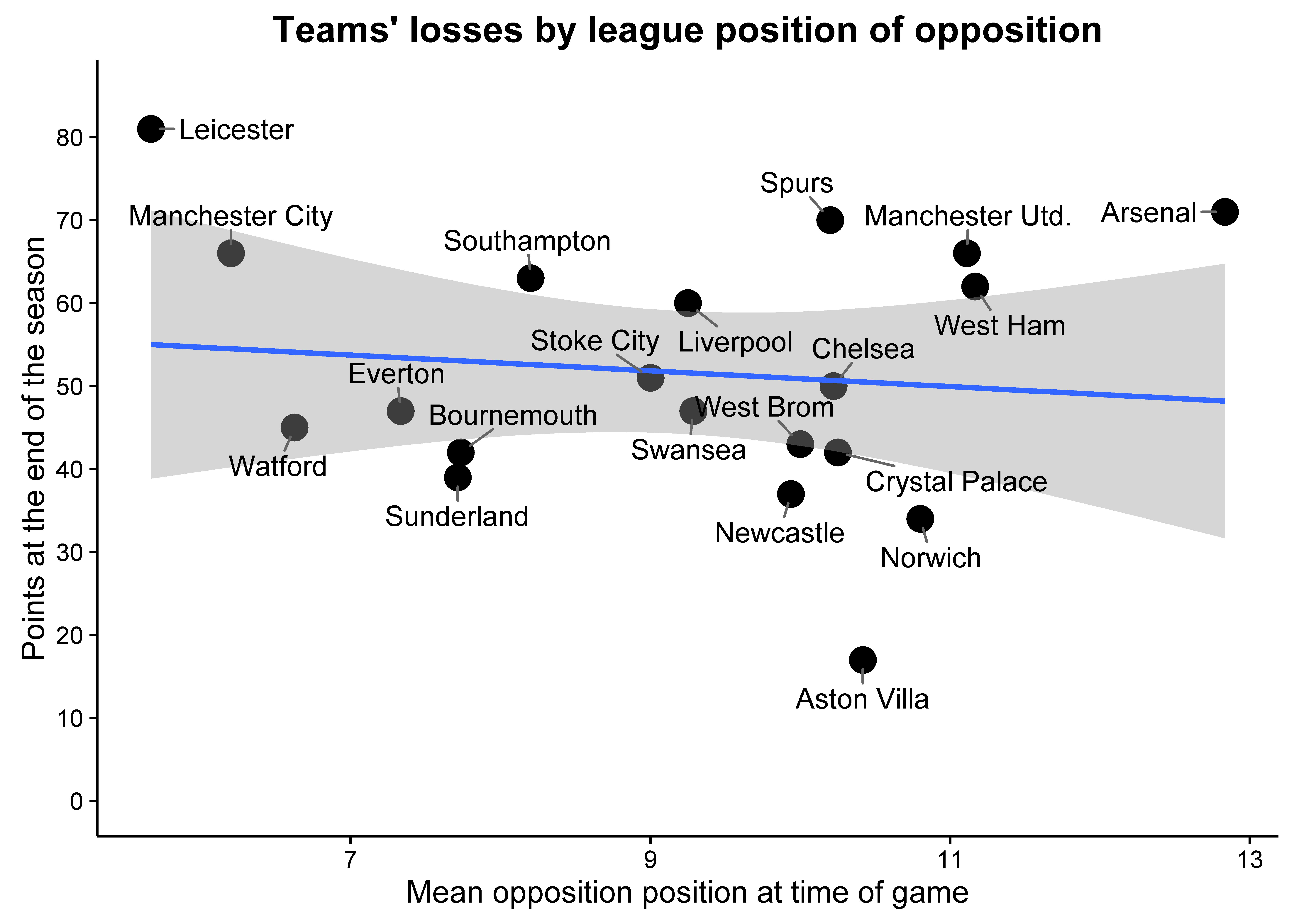 position plot for losses plus lm.png