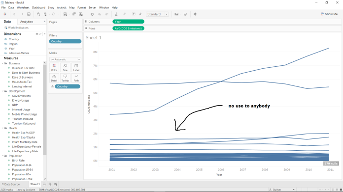 The Colour Revolt: using rank calculations to get around Tableau's colour defaults