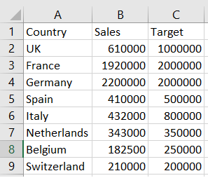 how to create sales graph in sage 2017