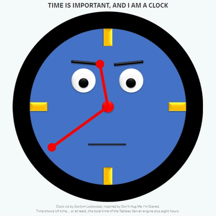 1 dhmis clock