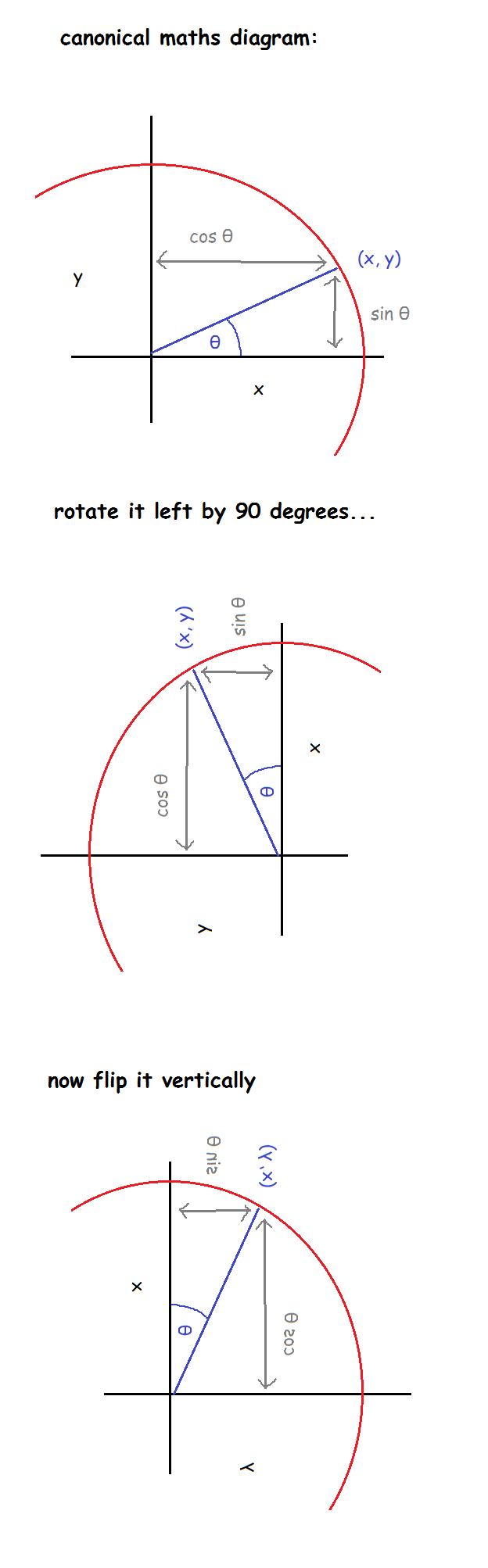 5 maths 3.2