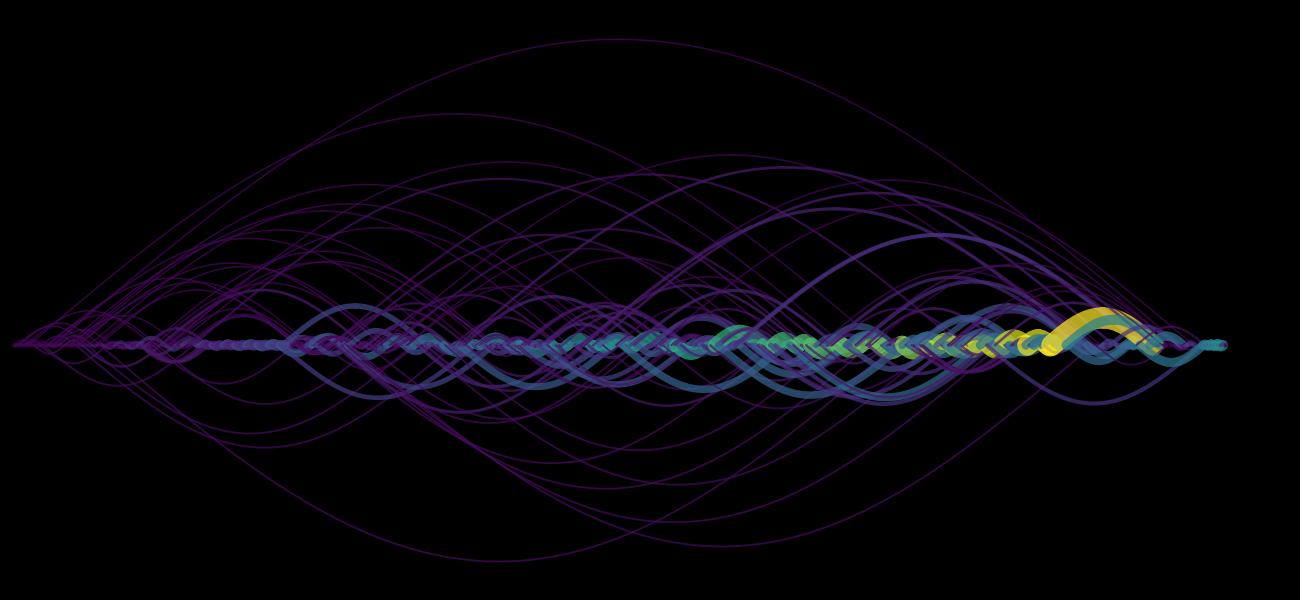 12 sinusoidal pangolins.png